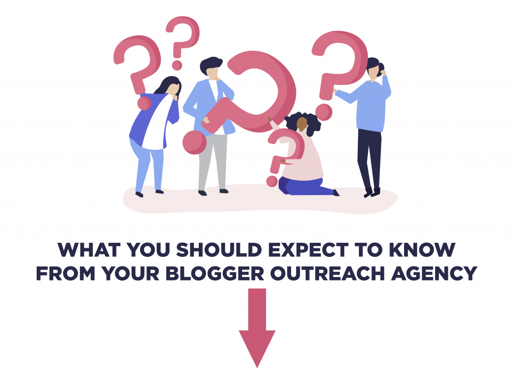 Find The Best Blogger Outreach Service For High Quality Backlinks