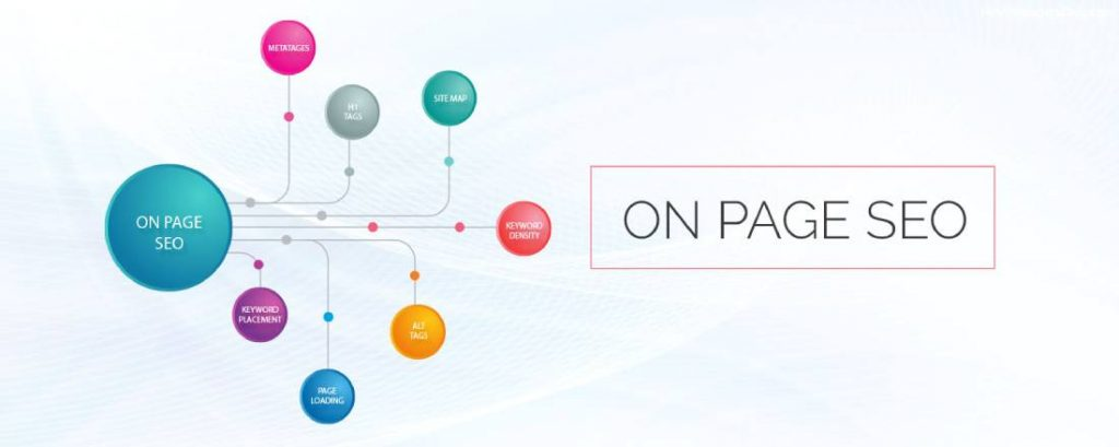 What is on-page SEO for a website
