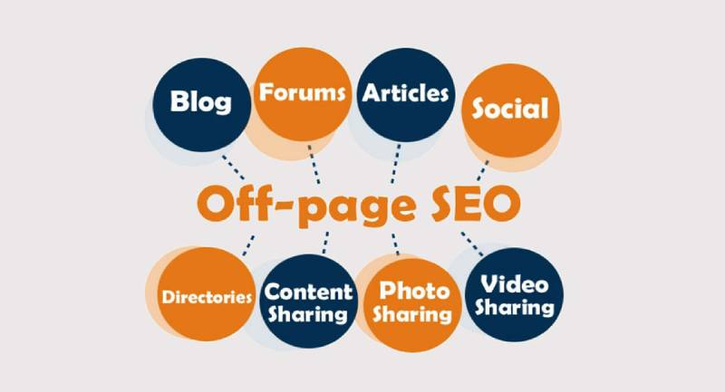 What is off-page SEO for a website