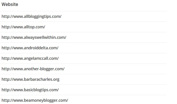 Blogger Outreach Campaigns Lets You Access Authority Blogs